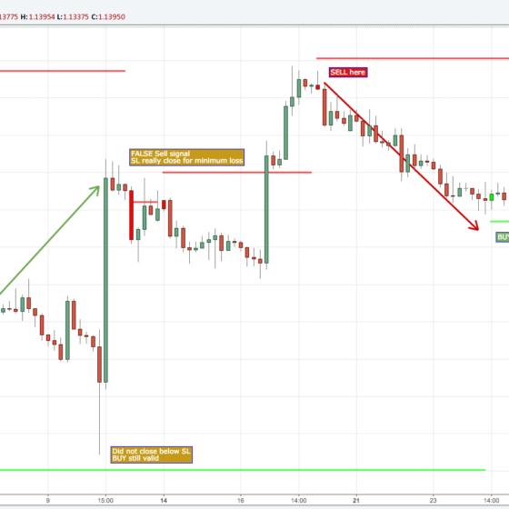 Advanced-Signal-Bars-minimalist-trading-indicator
