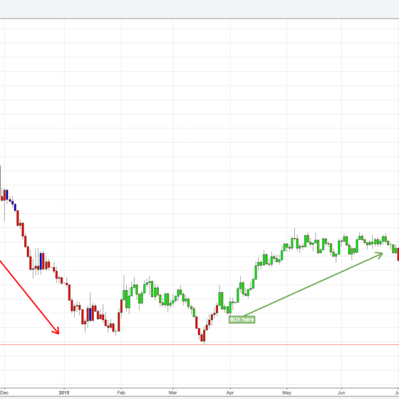 Breakout-Pivotal-Bars-minimalist-trading-indicator