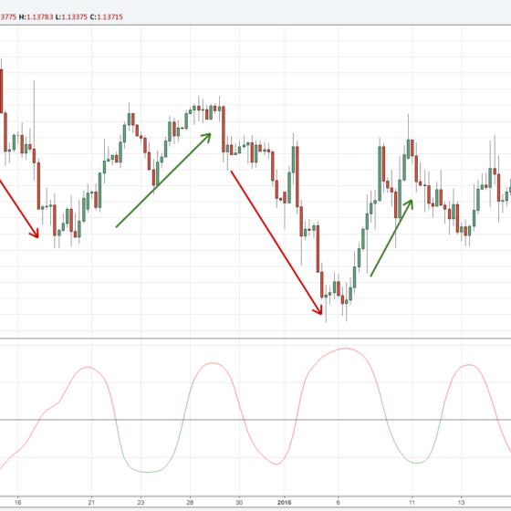 MACD-Divergence-minimalist-trading-indicator