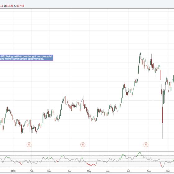 RSI Exhaustion-minimalist-trading-indicator