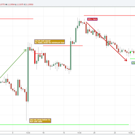 Advanced Signal Bars - Minimalist Trading - Indicators for