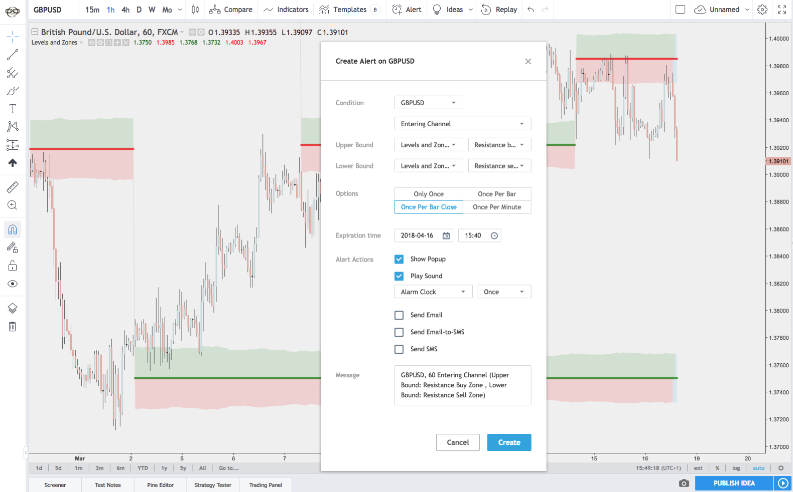 Trading Alerts coming to TradingView for all Indicators