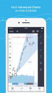 TradingView App for iPhone - Most Advanced Charts