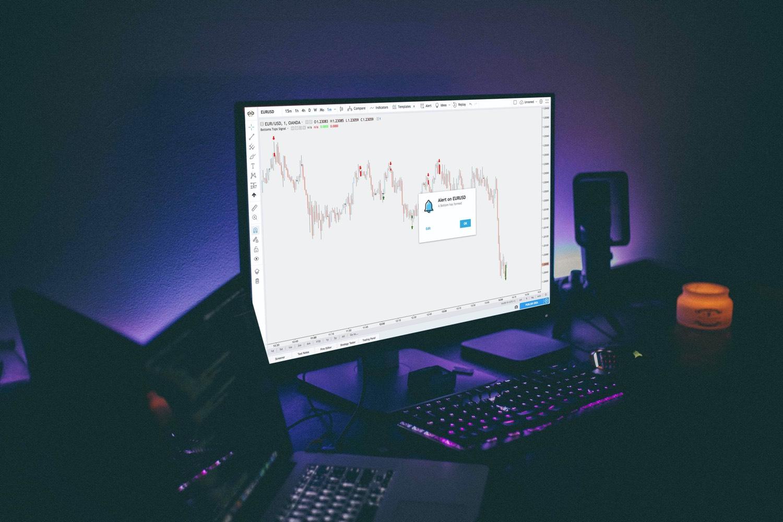 Minimalist Trading Best TradingView indicators alerts
