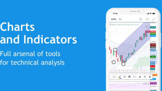 TradingView App (v.2.2.2) - Charts and Indicators