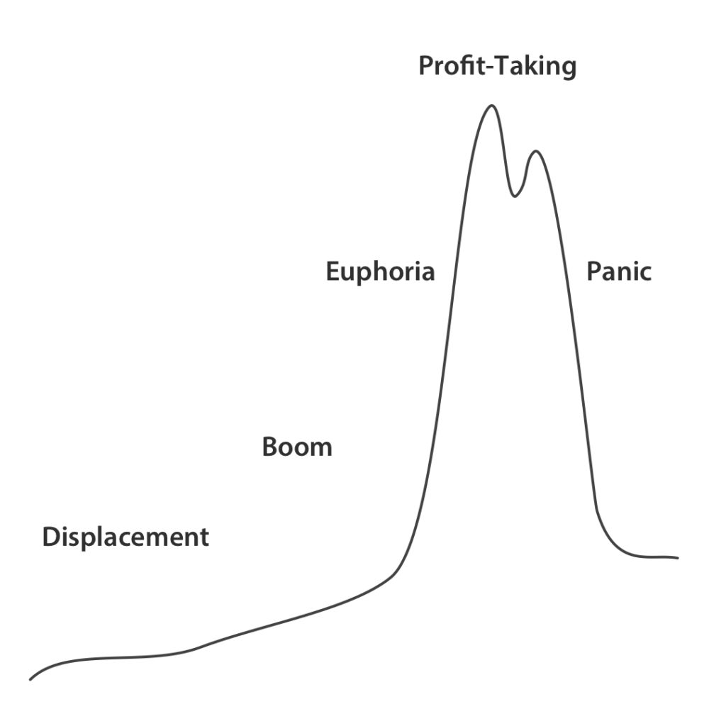 What causes a Market Crash and what you can do - Minimalist Trading - Market Bubble