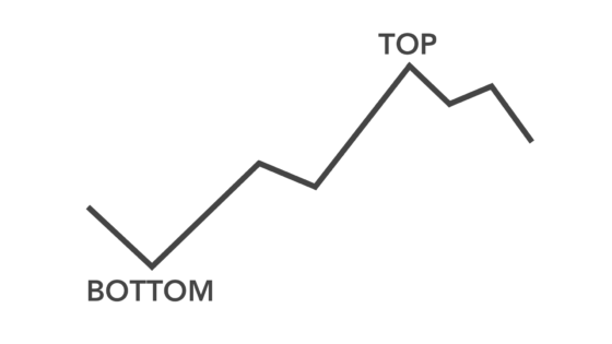 3 Trading Setups with the Bottoms Tops Signal Toolkit – Featured