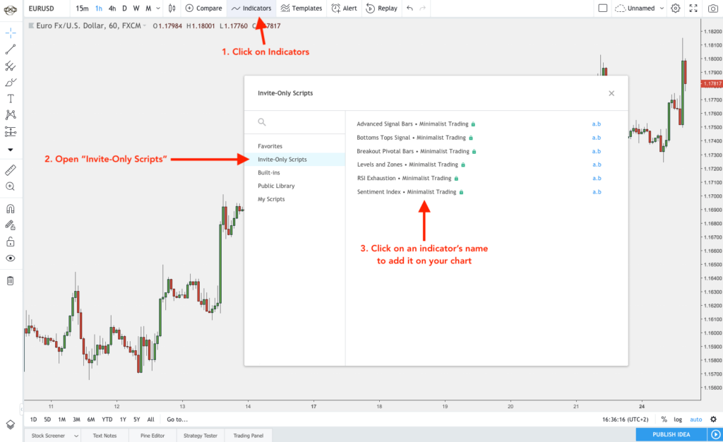 How to add the trading indicators to the chart - Minimalist Trading - Best TradingView Indicators
