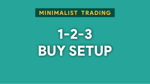 Learn this 1-2-3 Buy setup Thumbnail@300w
