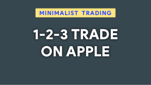 Learn this 1-2-3 trade setup on Apple stock Thumbnail@300w