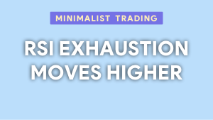 What you should do when the RSI Exhaustion moves higher Thumbnail@300w
